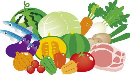 人気食品660品目 エネルギー量比較リスト カロリー、たんぱく質、脂質、炭水化物